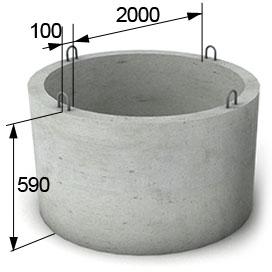 колодезное кольцо КС 20,6
